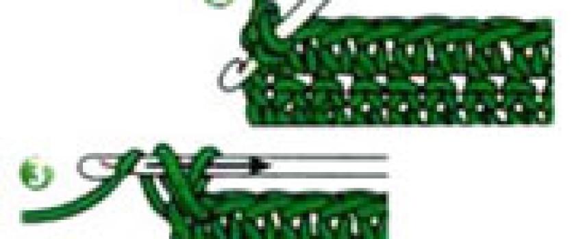 Основные виды петель и способов вязания