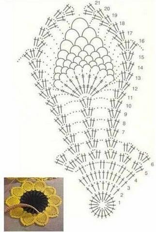"""Салфетка  """"Подсолнух """" связанная крючком может стать достойным украшением любой гостинной."""
