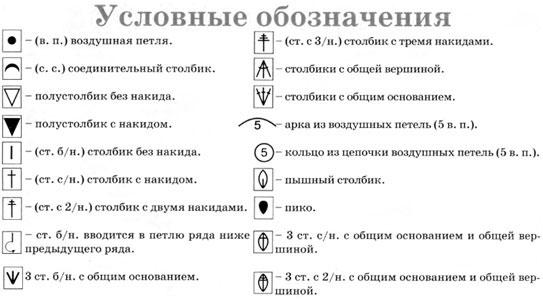 Обозначение звездочка в схемах для вязания спицами 165