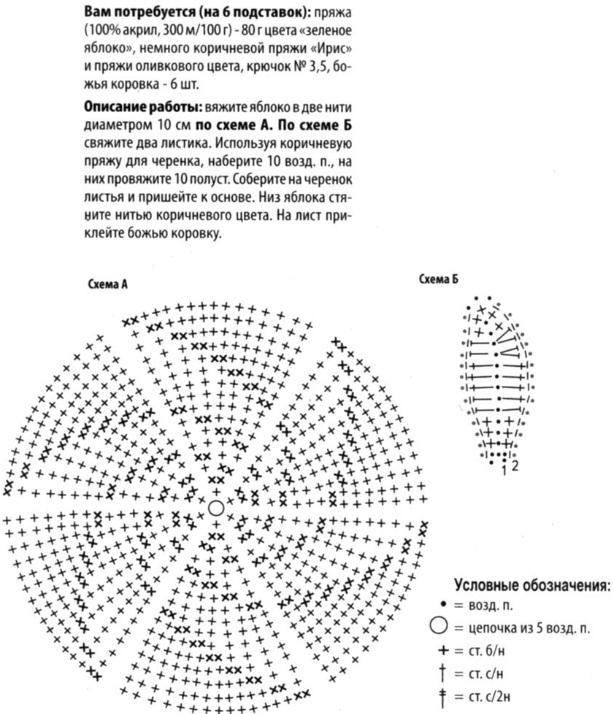 podstavka-pod-gorachee-kruchkom1