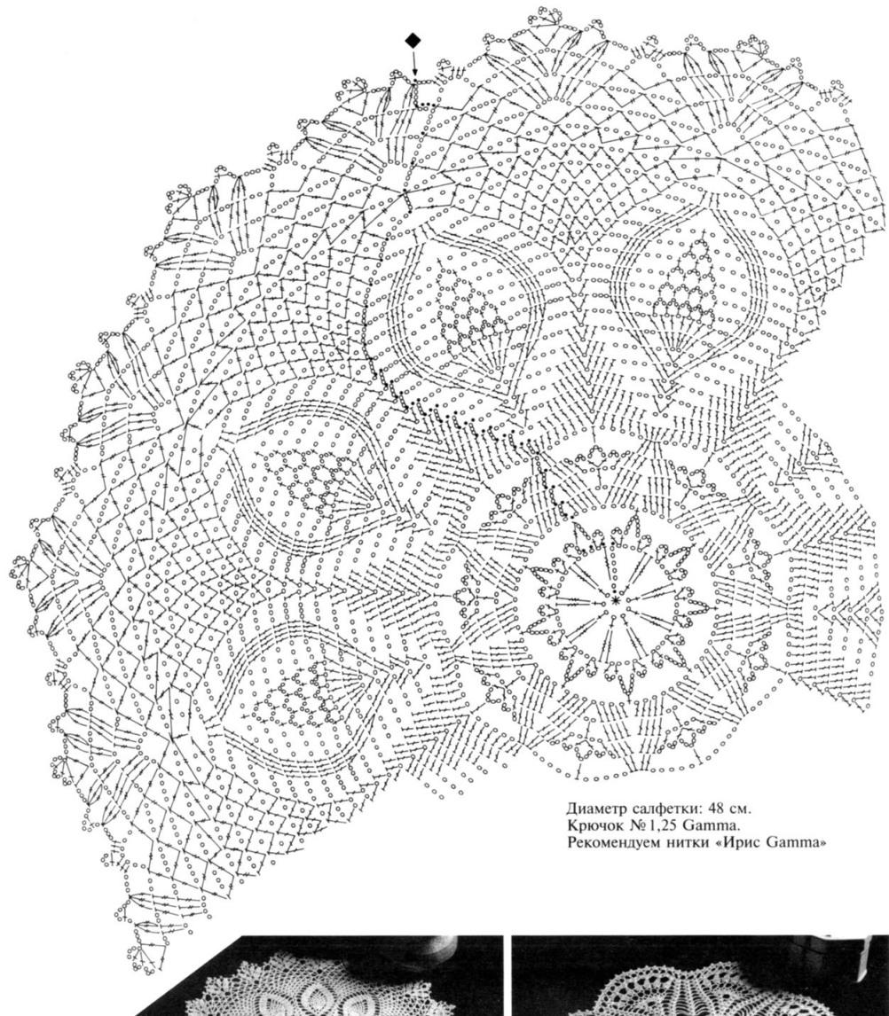Большие круглые салфетки крючком со схемами