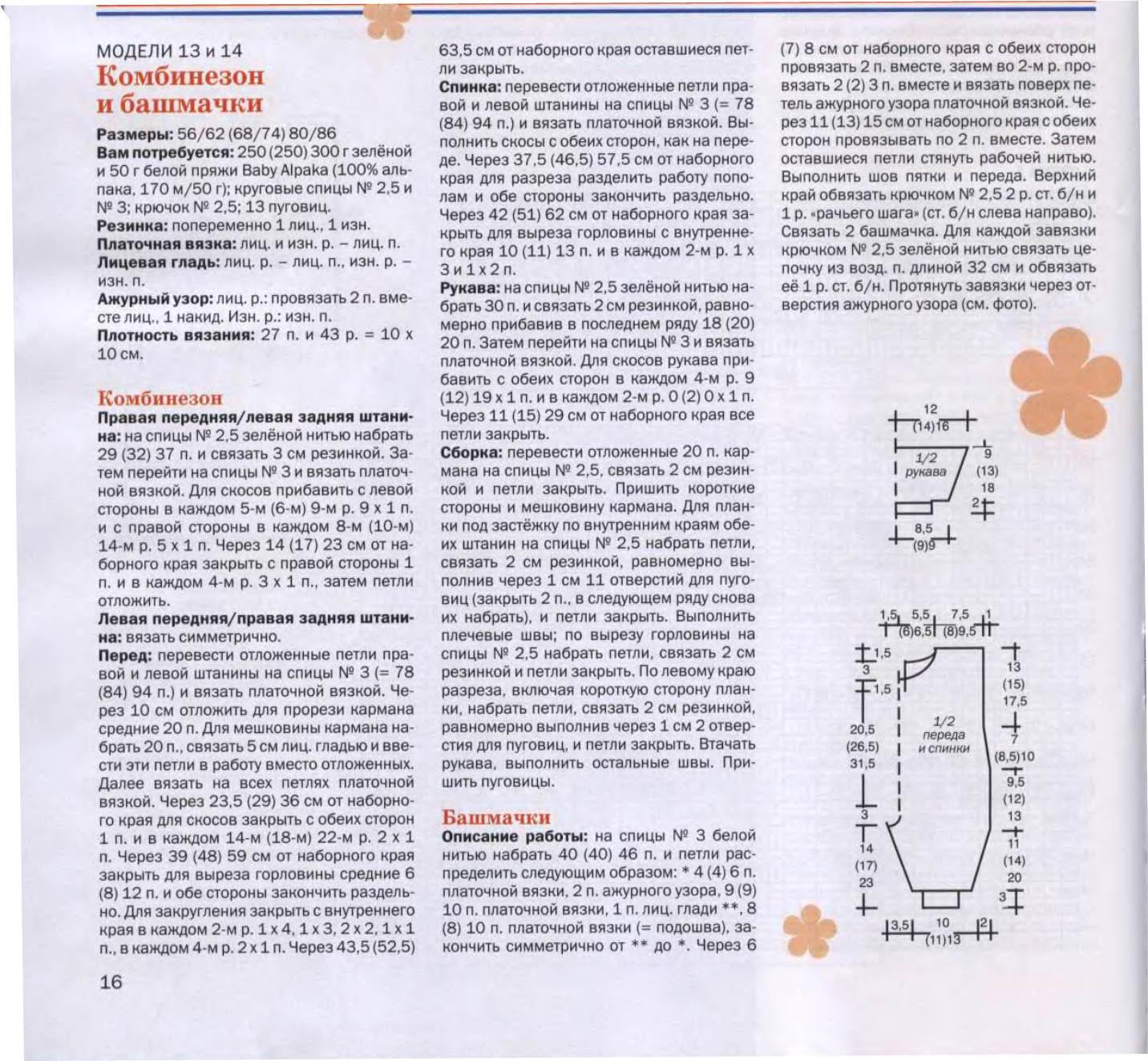 Комбинезон для новорожденного спицами фото и схемы