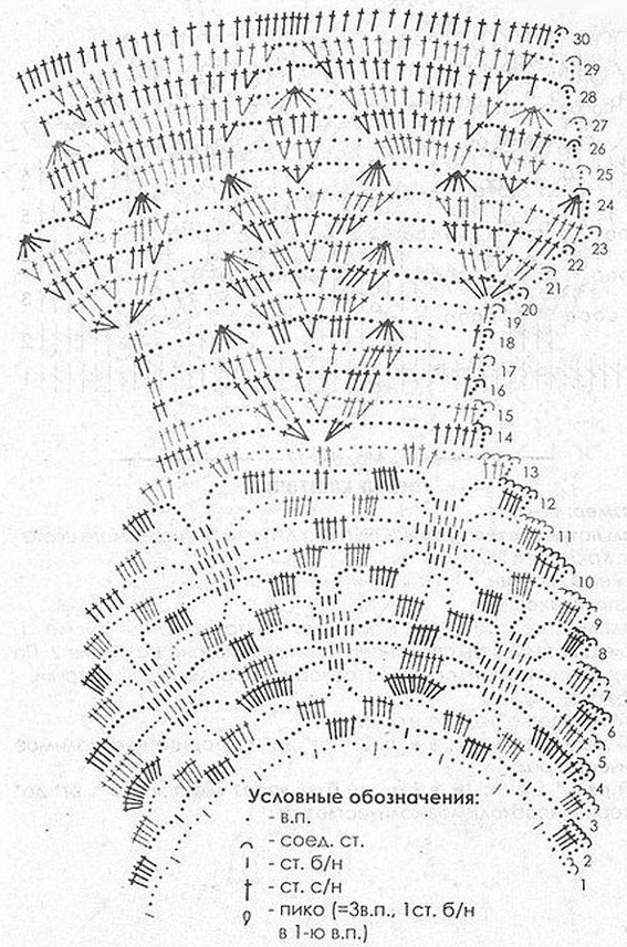 Кокетка тюльпан крючком схема