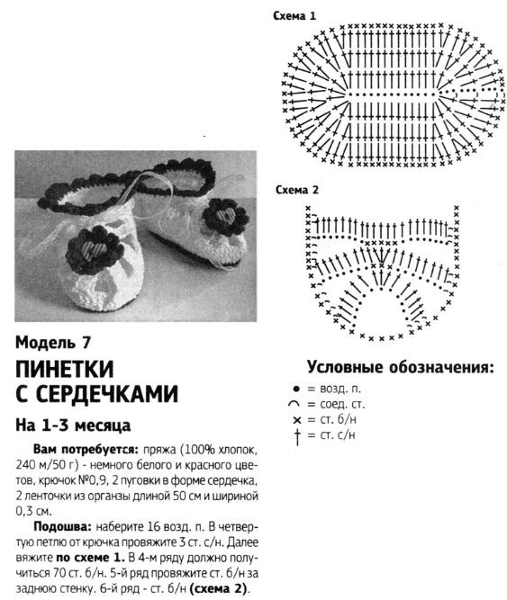 Вязание для детей от 0 до 3 лет крючком пинетки