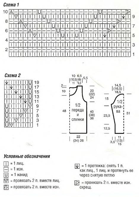 Кофты вязанные спицами схемы малышами