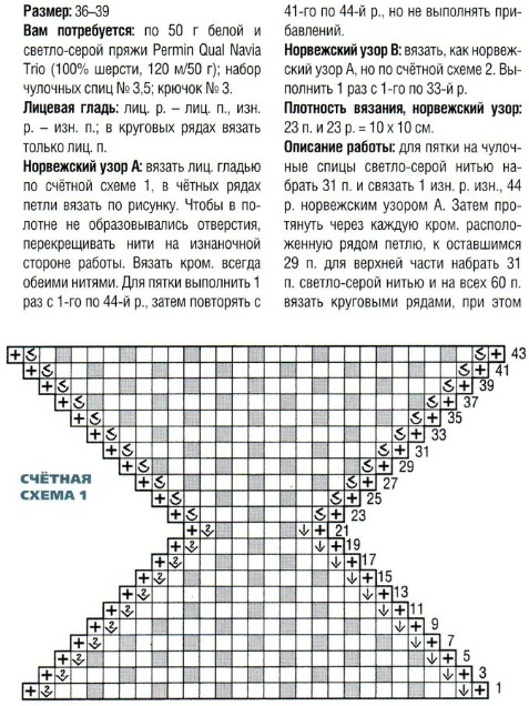 Схема вязания следок для начинающих