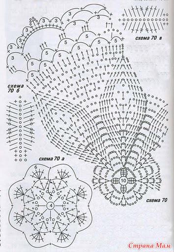 Схемы для вязки крючком
