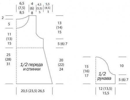 1406525486_razmery-dlya-vyazaniya-koftochki
